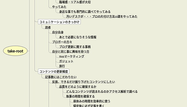 takeroot-mindmap_20150201_small